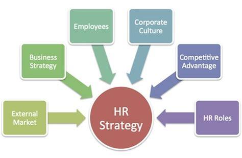 Human Resources Resume Templates - CollegeGradcom