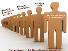 Hr dissertation projects