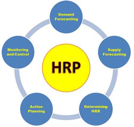 Project Management Dissertation Topics Research Prospect